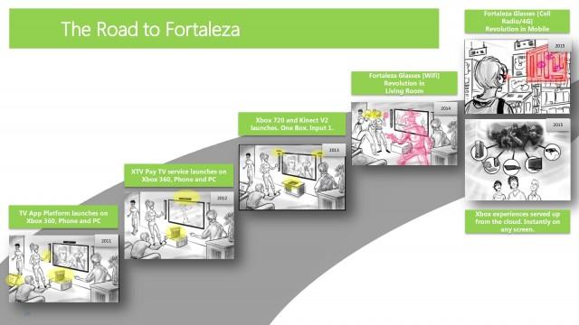 Xbox One : les Fortaleza Glass, la révolution du jeu vidéo selon Microsoft