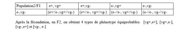 correction ecrite svt obligatoire bac s