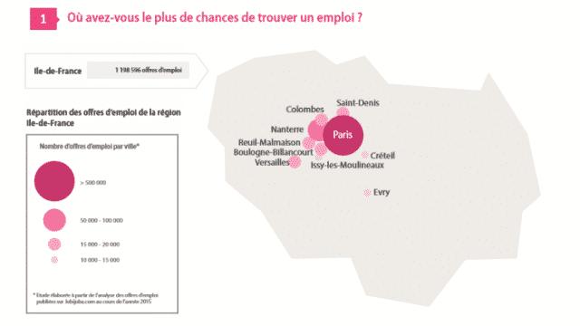 Jobijoba présente le Baromètre 2015 de l'emploi en Ile-de-France