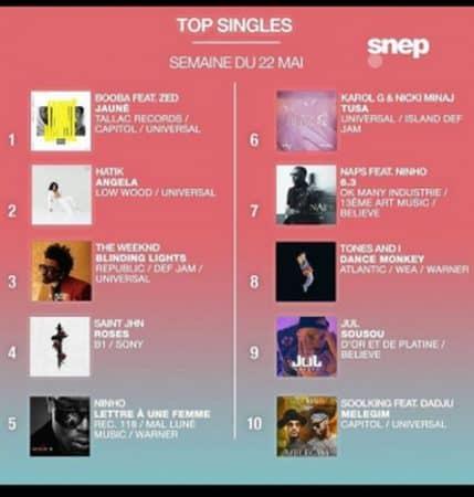 """Booba bat The Weeknd et Ninho avec son nouveau single """"Jauné"""" !"""