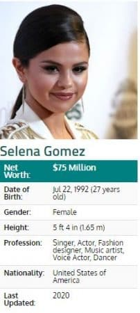 Selena Gomez découvrez l'énorme fortune de la star !