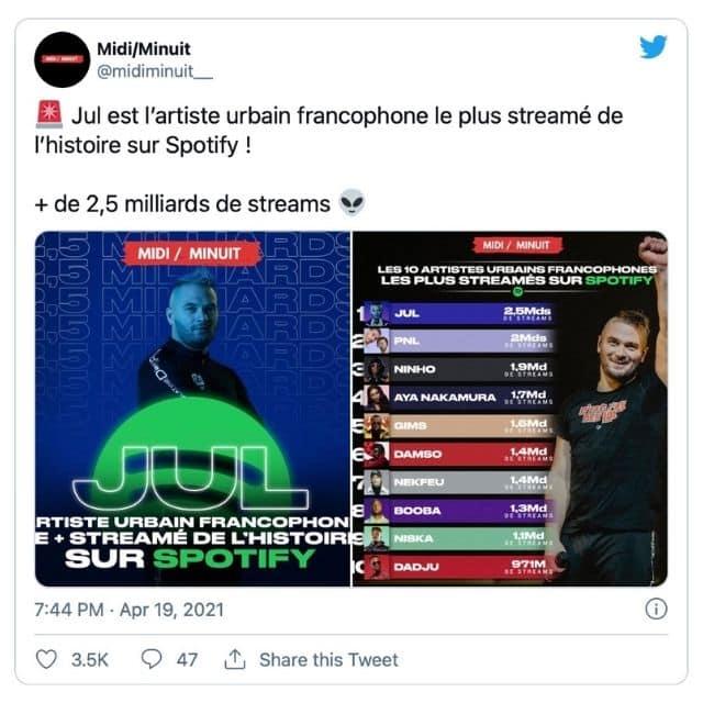 Jul premier artiste urbain francophone le plus streamé sur Spotify !
